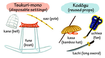 aa9cc33b3 TRIVIA of Noh   Q47   What kinds of props are used for Noh plays